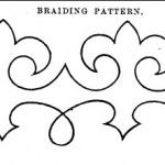 Braiding pattern, 1861 and other brading patterns from that time period
