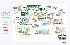 """Secret Lives of Links"" Presentation summarized into one picture!"