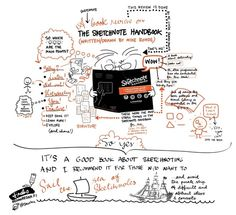 Linda's sketchnote book review on Mike Rohde's Sketchnote Handbook