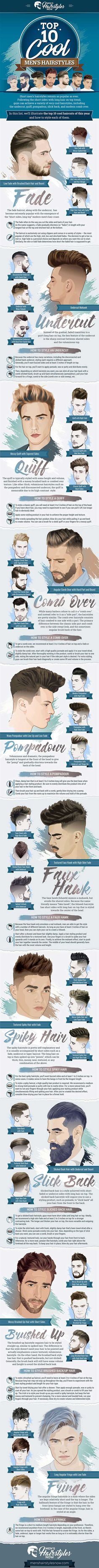 The world of men's hairstyles is booming with new possibilities. Creative barbers, hipsters, and