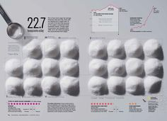 SUGAR LOVE - 22.7 teaspoons a day is how much #sugar the average American consumes each day. Published August 2013. By Lawson Parker. More info at http://ngm.nationalgeographic.com/2013/08/sugar/cohen-text