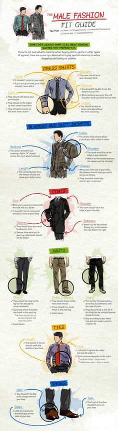 Men's Fashion Clothing Fit Guide. Fabulous and informative guide on how men's clothes should fit!