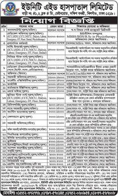 29 Position  Unity Aid Hospital Limited Job Circular
