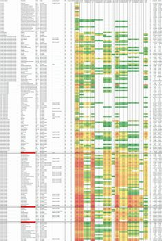 Busby et al. Frequency Analysis. To investigate the origins of the R-M269 lineage in Europe, we analysed a large dataset of 4529 R-M269 chromosomes (2486 of which have not previously been published at such detailed resolution) from several populations across Europe, the Near East and western Asia.  Highest frequencies for M269, L51, L11, P312, L21, M222 are found in Ireland and the highest frequencies occur in the West of Ireland.