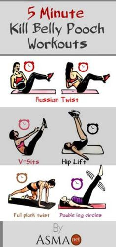 How To Get Rid of Muffin Top: 11 Super Exercises For Sexy Abs