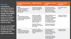 Planning Content Marketing Campaigns