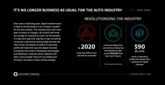 Will the major players in the  automotive industry take advantage of current #digitaltransformation opportunities before it's too late? @ford @GeneralMotorsUS @toyotausa