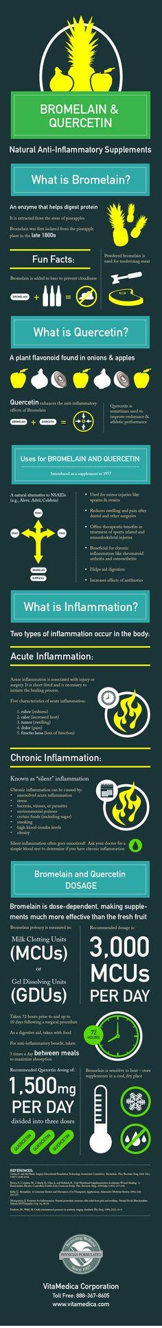 Bromelain:A Natural Anti-Inflammatory Supplement | VitaMedica