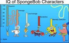 i luv how spongebob is mentally defective:D