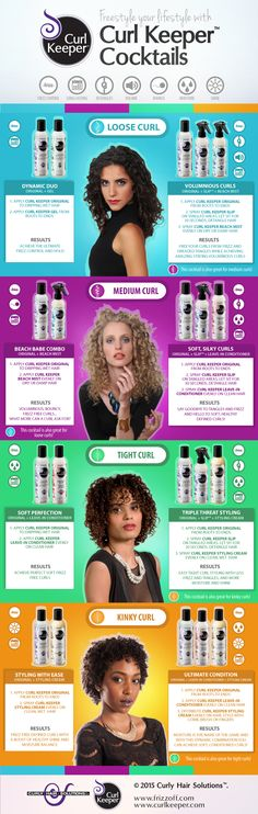 Curly Hair, Curly Hair Products - Articles/Stories | Curly Hair Solutions™