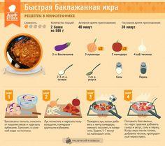 Вкусные рецепты в картинках//ОПТИМИСТ