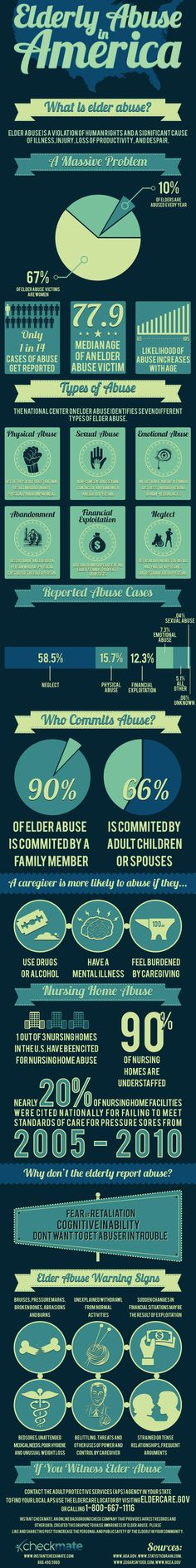 June 5th is World Elder Abuse Awareness Day. Instant Checkmate has created an infographic on elder abuse in America to help raise awareness of this crime. Help us stop elder abuse in America!  http://blog.instantcheckmate.com/elderly-abuse-in-america/ elderly abuse, elder abuse, abus awar