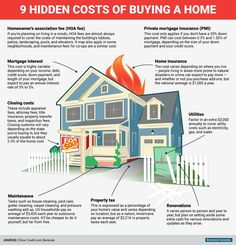 9 hidden costs that come with buying a home - Buying Home - What to be awared before buying home? Check this out - 9 hidden costs that come with buying a home Buying a homeisn't just a down payment and a monthly check for the mortgage. Home Buying Tips, Buying Your First Home, Home Buying Process, Mortgage Tips, Mortgage Payment, Mortgage Humor, Mortgage Calculator, Mortgage Rates, Apply For A Loan