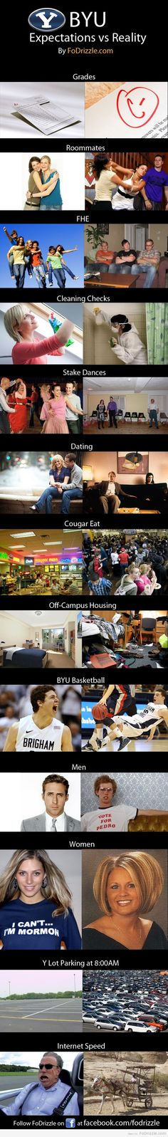 cool BYU - Expectations VS Reality - Funny, Meme - Fo'Drizzle