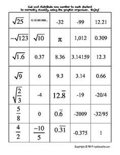 38 Best Real Number System Images Teaching Math Math 8 Real