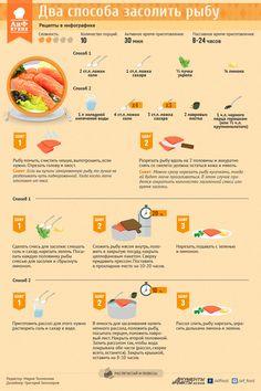 Два простых способа засолки рыбы | Рецепты в инфографике | Кухня | Аргументы и Факты