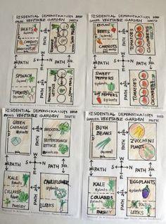 idea for a vegetable garden layout                                                                                                                                                                                 More #springvegetablegardening