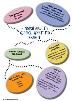 Finnish and its quirks