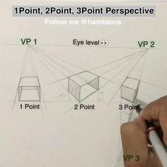 1 Point perspective 2 Point perspective and 3 Point perspective drawing. 1 Point perspective 2 Point perspective and 3 Point perspective drawing. - You are drawing beginner Drawing For Beginners, Drawing Tips, Drawing Reference, Drawing Drawing, Beginner Drawing, 2 Point Perspective Drawing, Perspective Art, Architecture Drawing Sketchbooks, Architecture Concept Drawings