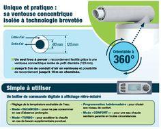 Innovert - Eau chaude sanitaire