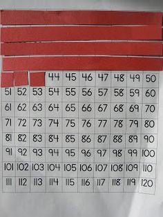 Mrs. Ts First Grade Class: Base Ten on a Hundreds Chart