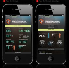 Call of Duty Elite - iPhone App by Dann Petty, via Behance