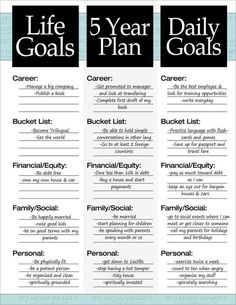 goals you need: Life Goals. 5 Year Plan, Daily goals you need: Life Goals. 5 Year Plan, Daily Goals SMART Goal Activities and Monitoring for Counseling 21 days to make a good habit printable pdf sheet by microdesign 50 LIFE SECRETS & TIPS POSTER The Plan, How To Plan, Plan Plan, Life Skills, Life Lessons, Daily Goals, New Year Goals, Daily 5, Goal Planning