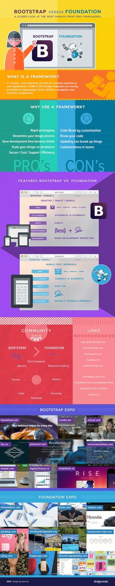 Bootstrap vs. Foundation: Which Framework Should You Choose? [Infographic] - Designmodo