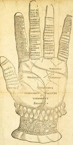 Arbre généalogique des chefs saxons, par Lorenz Faust. Les premiers chercheurs occidentaux ont pris soin d'égrener des informations avec des effets visuels saisissants. Ici sur les articulations de la main.