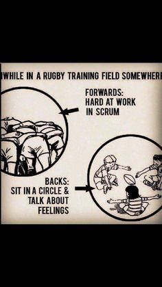 Rugby world rankings Rugby Memes, Rugby Funny, Rugby Quotes, Rugby Drills, Rugby Gear, Richie Mccaw, Rugby Training, World Cup Semi Final, International Rugby