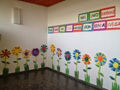 Cute flowers for bulletin board or hall entry. Did this with my first graders and we all loved it!