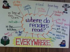 a great first-day activity... I'd like to see children bring in photos of themesleves IN their favorite reading place!