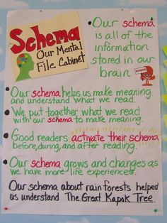 schema anchor chart - I have a poster that I made VERY similar to this one!   Great lesson to teach kids how to know what is schema, what we use our schema for, and how to get more schema!