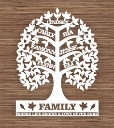 Custom Leaf Family Tree for 7 seven family members PDF by ArtyCuts