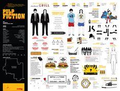 Data movie: clássicos do cinema dissecados em infográficos supercompletos - youPIX - pessoas + pixels