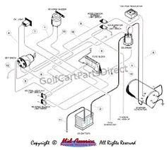 17cbee151e03b6488ba50fdde90a6811 wiring 36 volt 36 volts golf cart pinterest car parts 36 volt club car golf cart wiring diagram at edmiracle.co