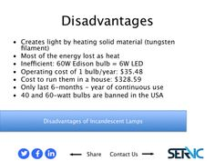 6. Disadvantages of Incandescent Lamps