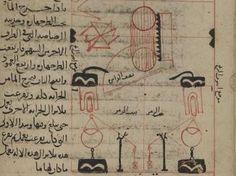 Qatar Digital Library Bi-lingual open access collection of Arabic scholarship throughout history. http://www.qdl.qa/en