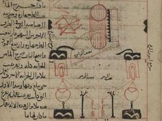 Qatar Digital Library Bi-lingual open access collection of Arabic scholarship throughout history. http://www.qdl.qa/en