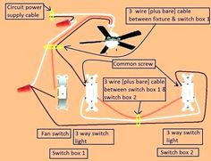 Wiring Diagram For 3 Way Switch Ceiling Fan Ceiling Fan Wiring, Ceiling Fan Pull Chain, Ceiling Fan Pulls, Energy Bill, Inside Design, Electrical Wiring, Electronics Projects, Just In Case, Circuit