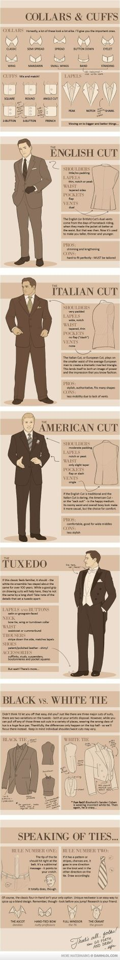 Men's suit styles explained. Make your men's suit shopping experience much easier!