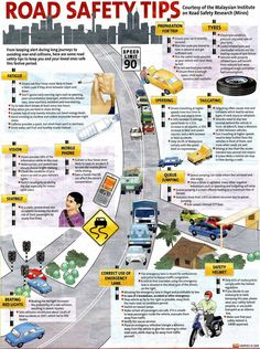 Road Safety Tips That Could Save Your Life and Your Cars during Your Trip - Women Fitness Magazine Road Traffic Safety, Road Safety Tips, Safety Rules, Safety Week, Fire Safety, Safe Driving Tips, Driving Safety, Driving Test, Drivers Ed