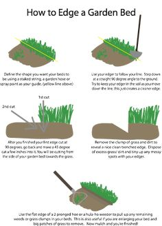 Simple Spring Yard Clean Up – front yard landscaping simple Lawn Edging, Garden Edging, Lawn And Garden, Garden Beds, Garden Borders, Mulch Landscaping, Front Yard Landscaping, Landscaping Ideas, Flower Bed Edging