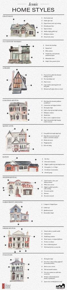 For the full Iconic Home Style post, click here. Real Estate Marketing | #newhome #realestate