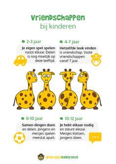 Infographic: Vriendschappen bij kinderen