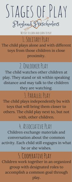 What Is Play? - Child Support - Ideas of Child Support - Stages of Play Learning Stories, Play Based Learning, Learning Through Play, Early Learning, Kids Learning, Lawrence Kohlberg, Preschool Classroom, Preschool Activities, Classroom Ideas
