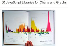 How to get & compare 50 JavaScript Libraries for #Charts and #Graphs @techslides @FusionCharts . A good reference for Javascript developers searching for a good library for graphics tasks. Support for the main chart types: line, spline, area, bar, pie, scatter, etc. #rwd #responsive #design #Infographics #SocialMedia #internet #social #media #network #networking