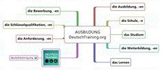 Deutscher Wortschatz Ausbildung