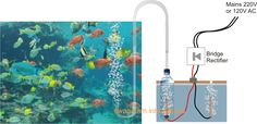 Fish Aquarium Oxygen Generator Circuit | Electronic Circuit Projects