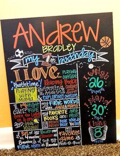 HandPainted Birthday Chalkboard Sign 1st Birthday by ArtByGillian